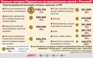Военно-полевая смета на Украине